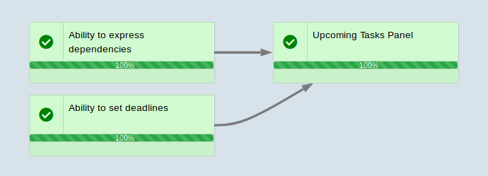 Screenshot of GoalStream development dependencies